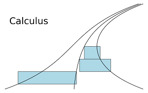 Course Photo for Calculus II